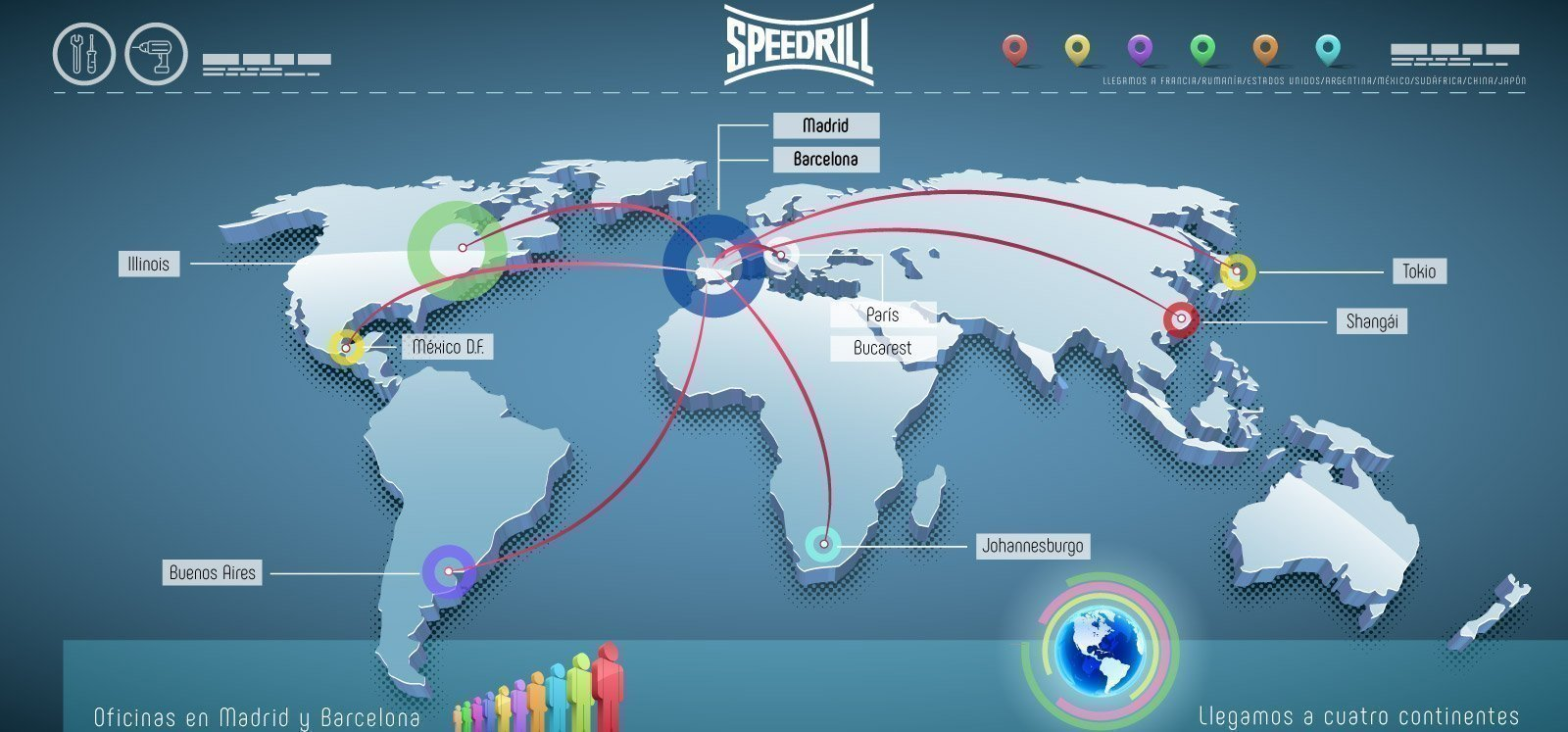 Speedrill distribución